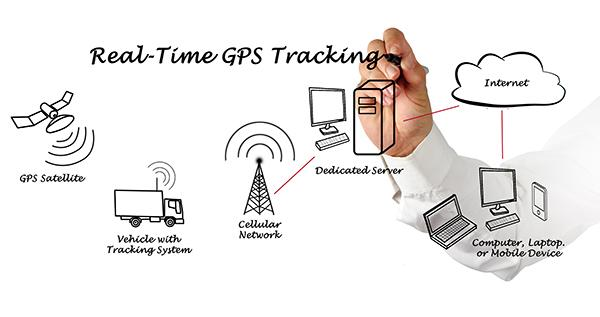 Real Time GPS Tracker for Business