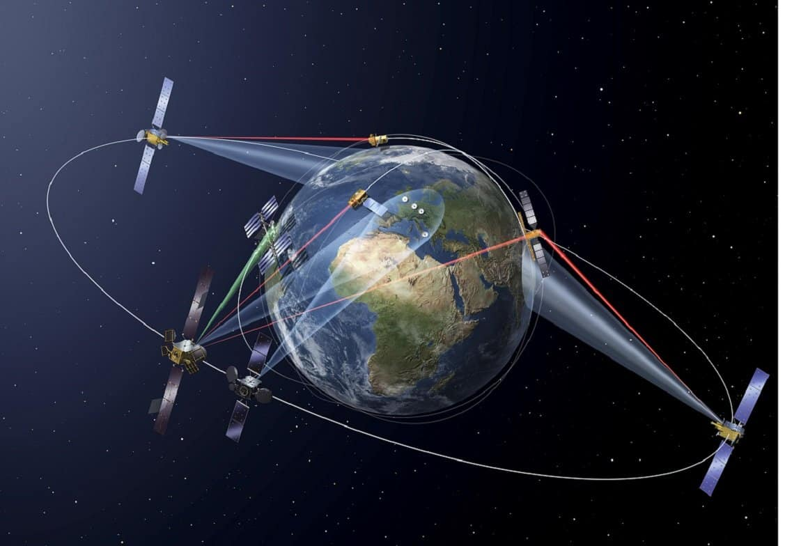 What Are The 3 Elements Of GPS?